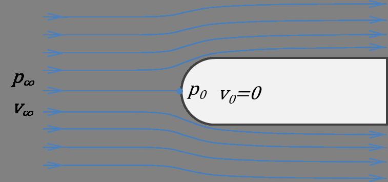定理 導出 の ベルヌーイ